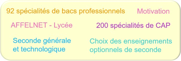 specialites-bac