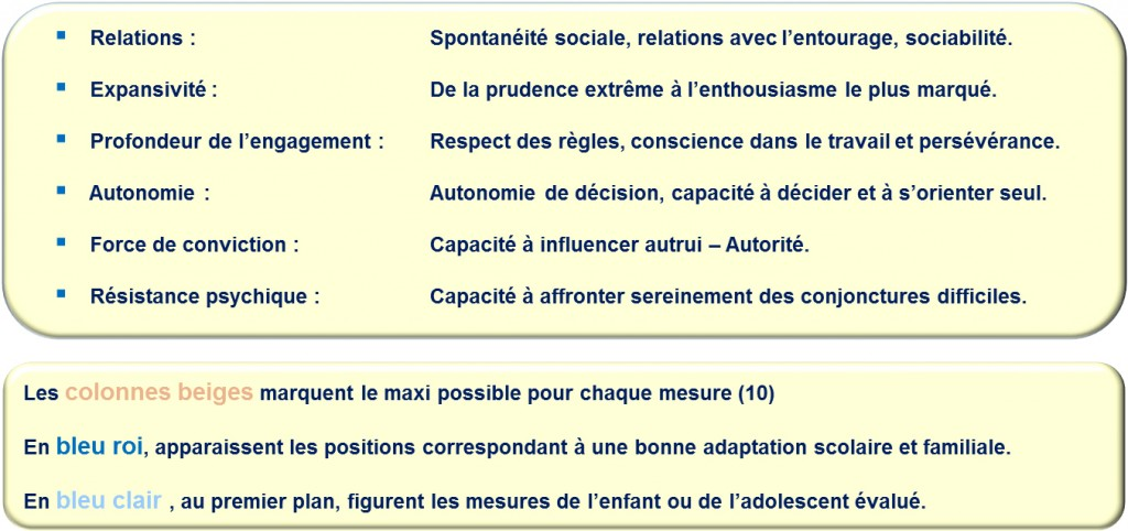 texte-evaluation